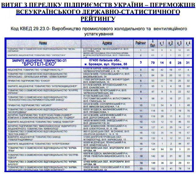 Сертификация оборудования расчет градирни сертификат соответствия гост сарколизина